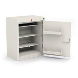 Medical Drug Cabinets